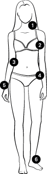 Illustration of a woman with measuring points at 1. Neck, 2. Bust, 3. Waist, 4. Hip, 5. Sleeve, 6. Inside Leg